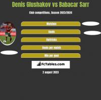 Denis Glushakov vs Babacar Sarr h2h player stats