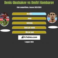 Denis Glushakov vs Dmitri Kombarov h2h player stats
