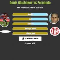 Denis Glushakov vs Fernando h2h player stats