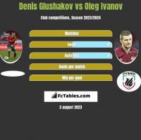 Denis Glushakov vs Oleg Ivanov h2h player stats