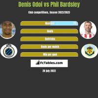 Denis Odoi vs Phil Bardsley h2h player stats