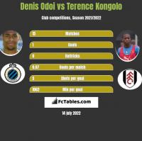 Denis Odoi vs Terence Kongolo h2h player stats