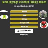 Denis Onyango vs Sherif Ekramy Ahmed h2h player stats