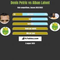 Denis Petric vs Alban Lafont h2h player stats