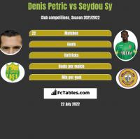 Denis Petric vs Seydou Sy h2h player stats