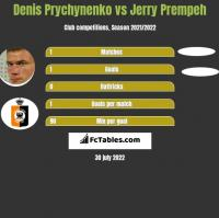 Denis Prychynenko vs Jerry Prempeh h2h player stats
