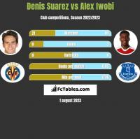 Denis Suarez vs Alex Iwobi h2h player stats