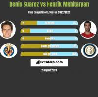 Denis Suarez vs Henrik Mkhitaryan h2h player stats