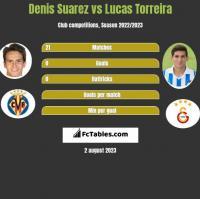 Denis Suarez vs Lucas Torreira h2h player stats
