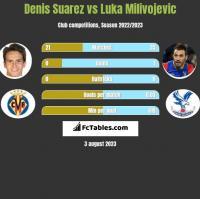 Denis Suarez vs Luka Milivojevic h2h player stats