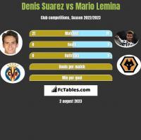 Denis Suarez vs Mario Lemina h2h player stats