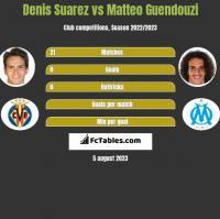 Denis Suarez vs Matteo Guendouzi h2h player stats