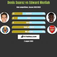 Denis Suarez vs Edward Nketiah h2h player stats