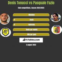 Denis Tonucci vs Pasquale Fazio h2h player stats