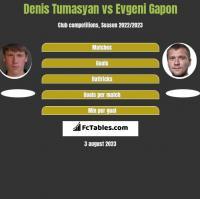 Denis Tumasyan vs Evgeni Gapon h2h player stats