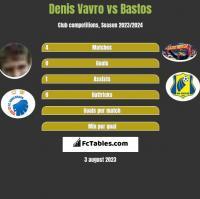 Denis Vavro vs Bastos h2h player stats