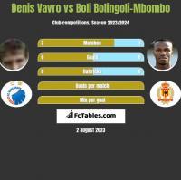 Denis Vavro vs Boli Bolingoli-Mbombo h2h player stats