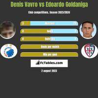 Denis Vavro vs Edoardo Goldaniga h2h player stats
