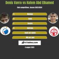 Denis Vavro vs Hatem Abd Elhamed h2h player stats