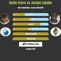 Denis Vavro vs Jordan Lukaku h2h player stats