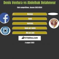 Denis Ventura vs Abdelhak Belahmeur h2h player stats