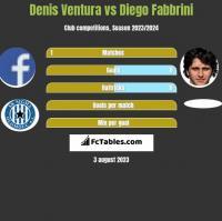 Denis Ventura vs Diego Fabbrini h2h player stats
