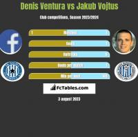 Denis Ventura vs Jakub Vojtus h2h player stats