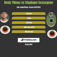 Deniz Yilmaz vs Stephane Sessegnon h2h player stats