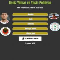Deniz Yilmaz vs Yasin Pehlivan h2h player stats