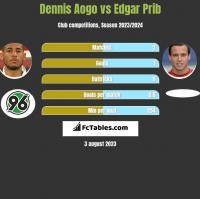 Dennis Aogo vs Edgar Prib h2h player stats