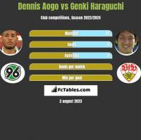 Dennis Aogo vs Genki Haraguchi h2h player stats