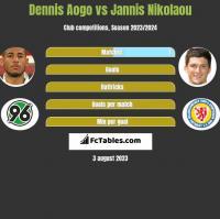 Dennis Aogo vs Jannis Nikolaou h2h player stats