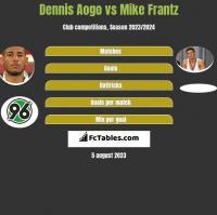 Dennis Aogo vs Mike Frantz h2h player stats