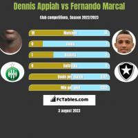 Dennis Appiah vs Fernando Marcal h2h player stats