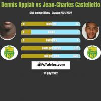 Dennis Appiah vs Jean-Charles Castelletto h2h player stats