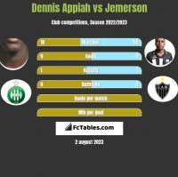 Dennis Appiah vs Jemerson h2h player stats