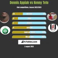 Dennis Appiah vs Kenny Tete h2h player stats