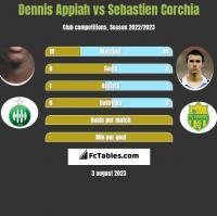 Dennis Appiah vs Sebastien Corchia h2h player stats