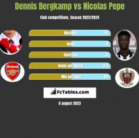 Dennis Bergkamp vs Nicolas Pepe h2h player stats