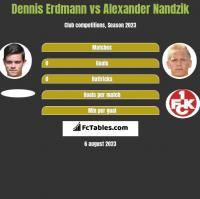 Dennis Erdmann vs Alexander Nandzik h2h player stats