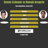 Dennis Erdmann vs Romain Bregerie h2h player stats