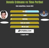 Dennis Erdmann vs Timo Perthel h2h player stats