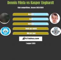 Dennis Flinta vs Kasper Enghardt h2h player stats