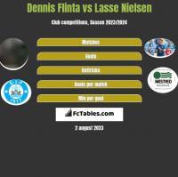 Dennis Flinta vs Lasse Nielsen h2h player stats