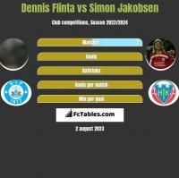 Dennis Flinta vs Simon Jakobsen h2h player stats