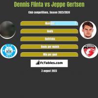 Dennis Flinta vs Jeppe Gertsen h2h player stats