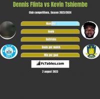 Dennis Flinta vs Kevin Tshiembe h2h player stats