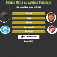 Dennis Flinta vs Valance Nambishi h2h player stats