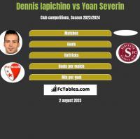 Dennis Iapichino vs Yoan Severin h2h player stats
