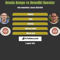 Dennis Kempe vs Benedikt Roecker h2h player stats